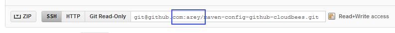 URL SSH de GitHub