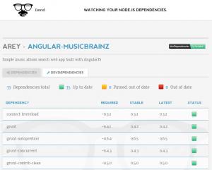angular-musicbrainz-david