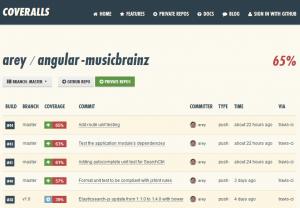 angular-musicbrainz-coveralls1