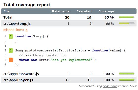 tester-code-javascript-webapp-saga