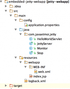 2015-05 - WAR-less Java web application with Jetty